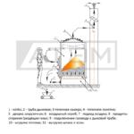 Схема топочного процесса КВр-0,1Д-КВр-0,2Д